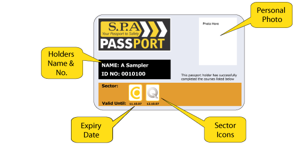 SPA Card